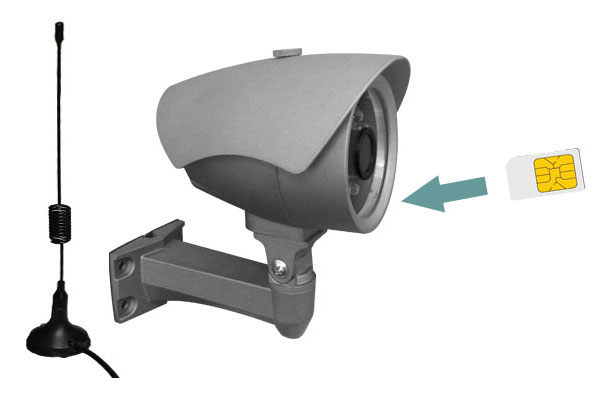 پیشگیری از سرقت با نصب دوربین سیم کارت خور